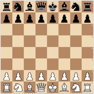 Η τοποθέτηση των κομματιών στο σκάκι